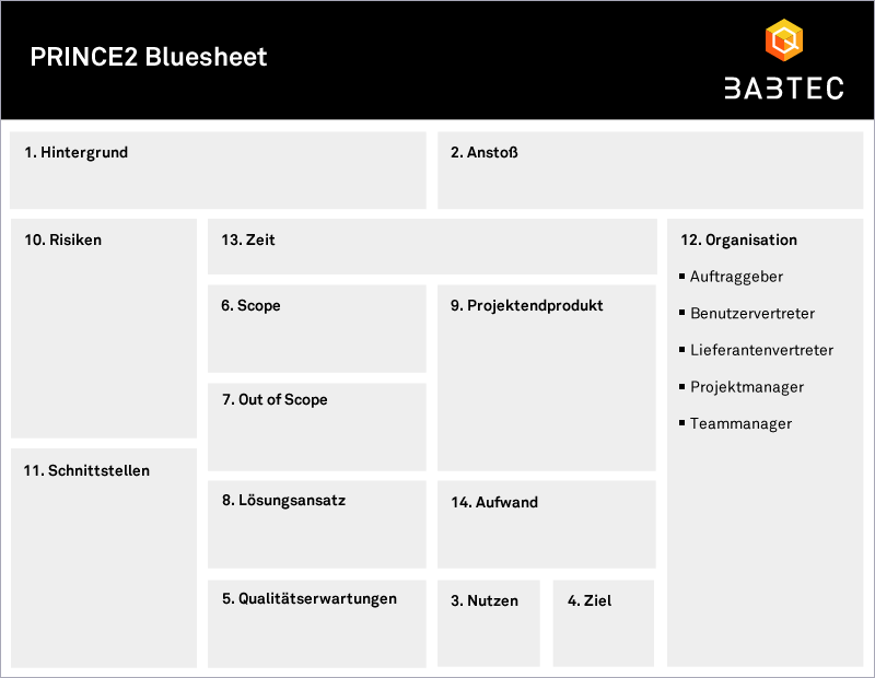 PRINCE2 Bluesheet from Babtec